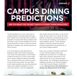Campus Dining Predictions Infographic