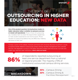 State of Outsourcing in Higher Education Infographic