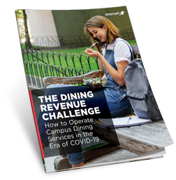 DiningRevenueChallengeResource